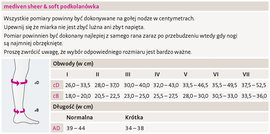 https://www.medi-polska.pl/shop/out/pictures/master/product/sizefinderimg/size-chart-mediven-sheer-and-soft-podkolanowki-uciskowe.jpg
